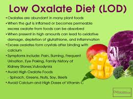could you benefit from a low oxalate diet