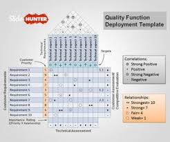 quality function deployment powerpoint template is a free house of
