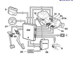 960 transmission shift prob blinking up arrow code p0500