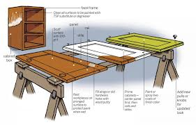 Kitchen Cabinet Surfaces Mistakes To Avoid When Painting Your Own Cabinets