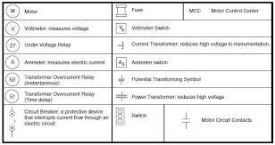 process diagram symbols field instrumentation industrial
