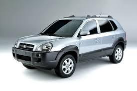 harga hyundai tucson malaysia hyundai tucson harga kereta di malaysia