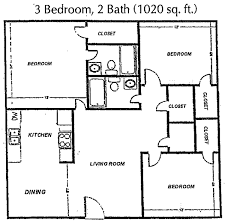 bellagio at sunset apartments for rent san angelo tx