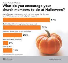 church halloween activities u2013 halloween wizard