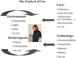 human interface design user interface design adaptation the encyclopedia of human