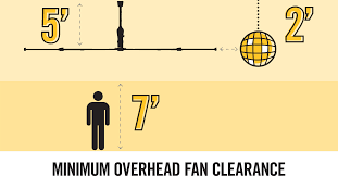 how much are big fans how big should a ceiling fan be big fans