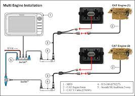 j1939 wiring diagram serial wiring diagram wiring diagram odicis