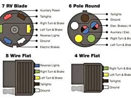 5 wire trailer wiring diagram trailer wiring connectors sc 1 st