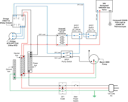 white rodgers gas valve wiring diagram gooddy org
