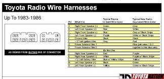 1986 porsche 944 radio wiring diagram porsche wiring diagram gallery