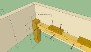wooden queen bed frame plans howtospecialist how to build