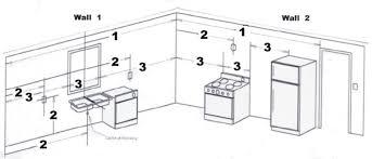 chic kitchen cabinet depth cm ergonomics measurements mesmerizing