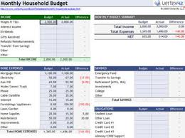 Best Free Excel Templates Useful Microsoft Word Microsoft Excel Templates Hongkiat