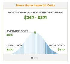 cost of manufactured homes manufactured home inspection why what and how much mobile home