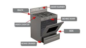 Frigidaire Oven Pilot Light Oven Won U0027t Turn Off Repair Parts Repairclinic Com