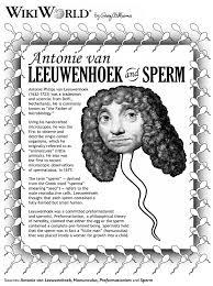 stress pattern sperm adalah antonie philips van leeuwenhoek lahir di delft belanda 24 oktober