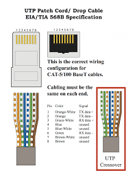 rj45 pinout wiring diagrams for cat5e or cat6 cable inside cat 5a