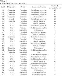 mental status exam template folstein mini mental status exam form pdf ridgid wd1665