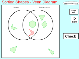 identify visualise and describe properties of rectangles