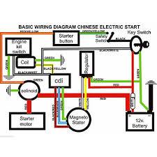 50 70 110 125cc wiring harness loom atv quad bike electric start