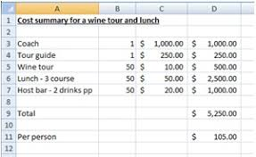 event planning template for establishing a venue budget