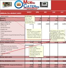 Profit And Loss Spreadsheet Template by Mobile Catering Business Plan Profit And Loss Working Excel