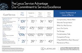 buy lexus parts canada lexus service advantage learn more at lexus of barrie