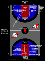 Half Court Basketball Dimensions For A Backyard by What Are The Basketball Court Dimensions Diagrams For Court Striping