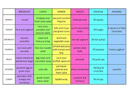 healthy meal plan 7 day healthy eating meal plan with gluten free