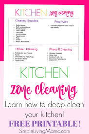 kitchen checklist for first home kitchen zone cleaning with free printable checklist simple