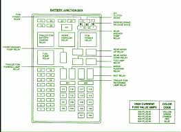 2002 ford expedition battery junction fuse box diagram u2013 circuit