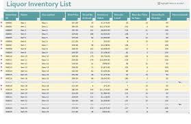 Bar Liquor Inventory Spreadsheet Bar Liquor Inventory Spreadsheet Wolfskinmall
