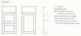 jsi craftsman plymouth kitchen cabinet dwr3 ply cabinet panels