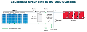 ask the experts grounding dc systems home power magazine