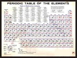 periodic table framed art stunning periodic table of elements mixed media artwork for sale