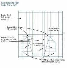 Dog House Dormers Design Double Doghouse Dormer Jlc Online Framing Design
