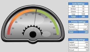 Ms Excel Dashboard Templates Free Dashboard Widgets Advanced Excel Widget Pack