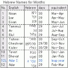 hebrew calendars hebrew calendar from western calculator high accuracy calculation