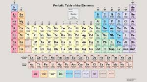 periodic table of elements test periodic table of elements test lovely free pdf chemistry worksheets