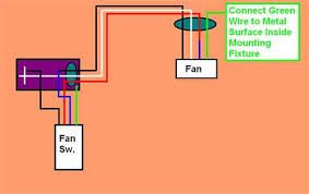 hunter ceiling fan light wiring instructions integralbook com