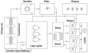 3 lamp wiring diagram inside way lamp switch wiring diagram