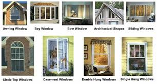 Different Styles Of Houses Different Style Of House Windows House Design Plans