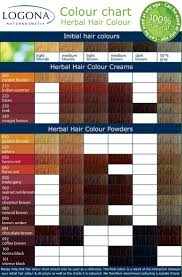 Black Hair Color Chart Logona U0026 Sante Color Chart