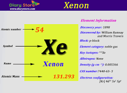 xe on the periodic table xenon element in periodic table atomic number atomic mass