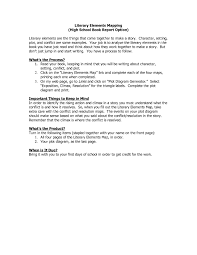 high school book report template book report summary template letter of immigration word business