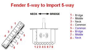 wiring diagram wiring diagram 5 way switch emg 81 and 85 setup