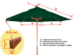 Replacement Patio Umbrella Patio Umbrella Replacement Canopy Of Alluring Replacement