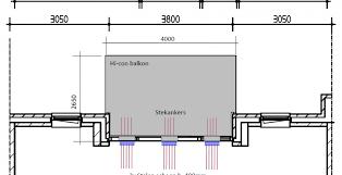 balkon isolieren hi con verankering uhsb balkons aan kanaalplaat stedebouw