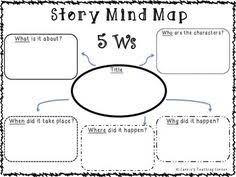 free story map printable u2026 pinteres u2026
