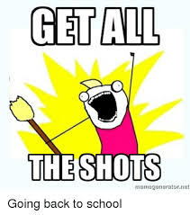 Shots Meme - 25 best memes about shots meme shots memes